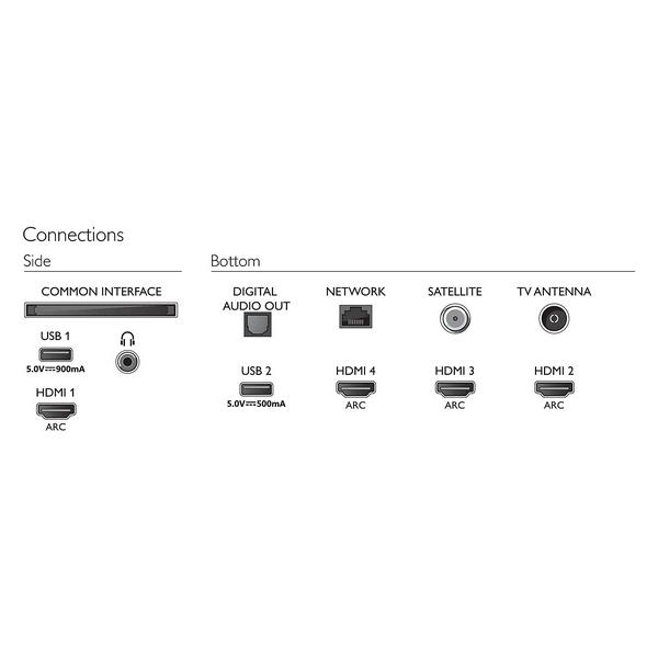 "Smart TV Philips 65PUS8535 65"" 4K Ultra HD LED WiFi Plateado (2)"