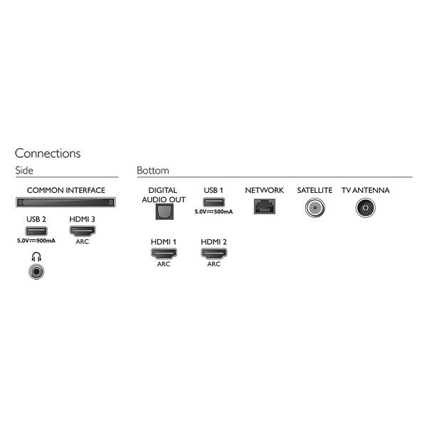 "Smart TV Philips 43PUS7505 43"" 4K Ultra HD LED WiFi Negro (3)"