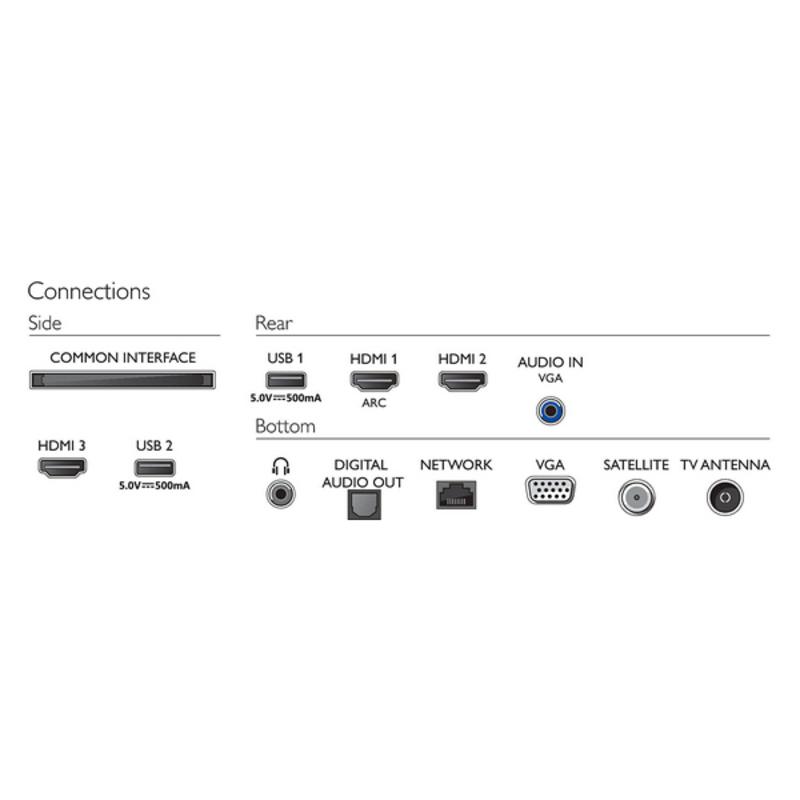 "Smart TV Philips 24PFS6805 24"" Full HD LED WiFi Negro (3)"